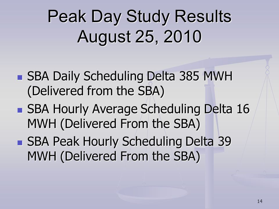 Peak Day Study Results August 25, 2010 SBA Daily Scheduling Delta 385 MWH (Delivered from the SBA) SBA Daily Scheduling Delta 385 MWH (Delivered from the SBA) SBA Hourly Average Scheduling Delta 16 MWH (Delivered From the SBA) SBA Hourly Average Scheduling Delta 16 MWH (Delivered From the SBA) SBA Peak Hourly Scheduling Delta 39 MWH (Delivered From the SBA) SBA Peak Hourly Scheduling Delta 39 MWH (Delivered From the SBA) 14