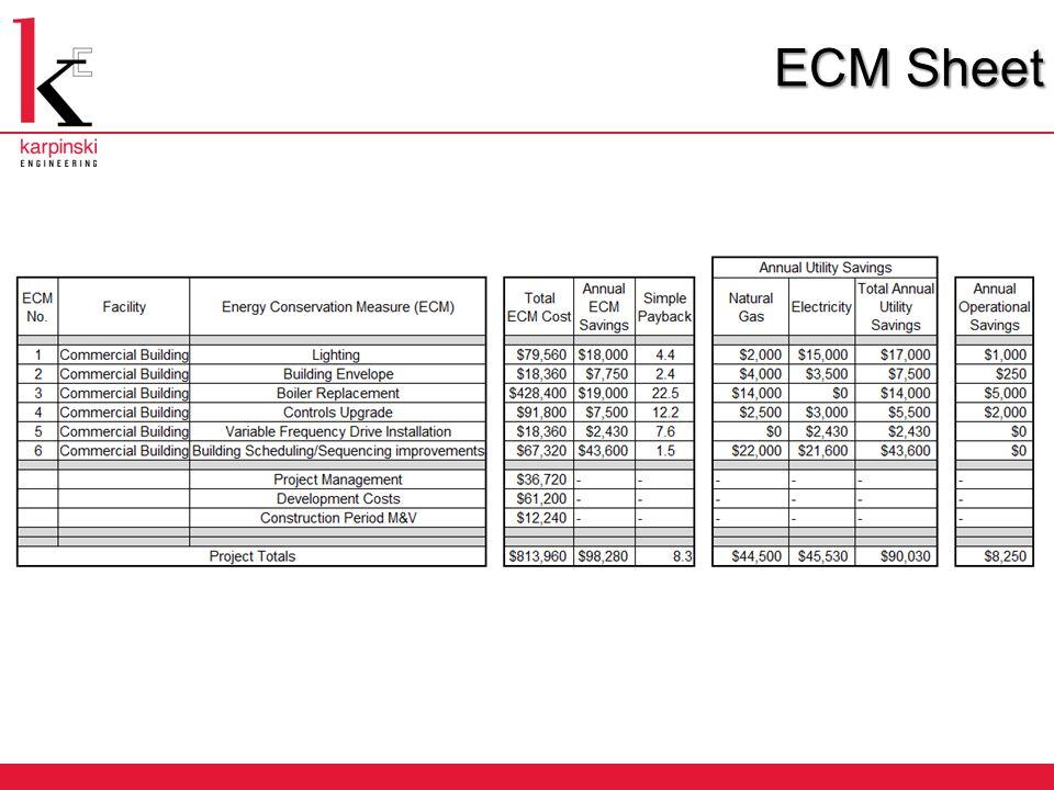 ECM Sheet