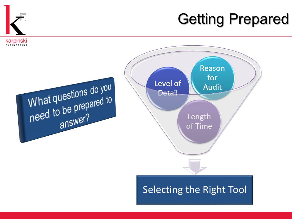 Getting Prepared Selecting the Right Tool Length of Time Level of Detail Reason for Audit