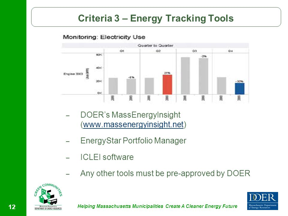 Helping Massachusetts Municipalities Create A Cleaner Energy Future 12 Criteria 3 – Energy Tracking Tools – DOER's MassEnergyInsight (www.massenergyinsight.net)www.massenergyinsight.net – EnergyStar Portfolio Manager – ICLEI software – Any other tools must be pre-approved by DOER