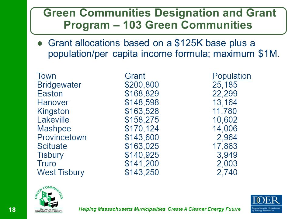 Helping Massachusetts Municipalities Create A Cleaner Energy Future Grant allocations based on a $125K base plus a population/per capita income formula; maximum $1M.