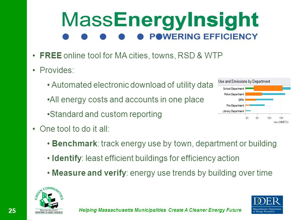 Helping Massachusetts Municipalities Create A Cleaner Energy Future 25 FREE online tool for MA cities, towns, RSD & WTP Provides: Automated electronic