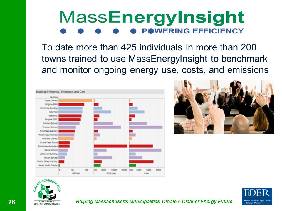 Helping Massachusetts Municipalities Create A Cleaner Energy Future To date more than 425 individuals in more than 200 towns trained to use MassEnergyInsight to benchmark and monitor ongoing energy use, costs, and emissions 26