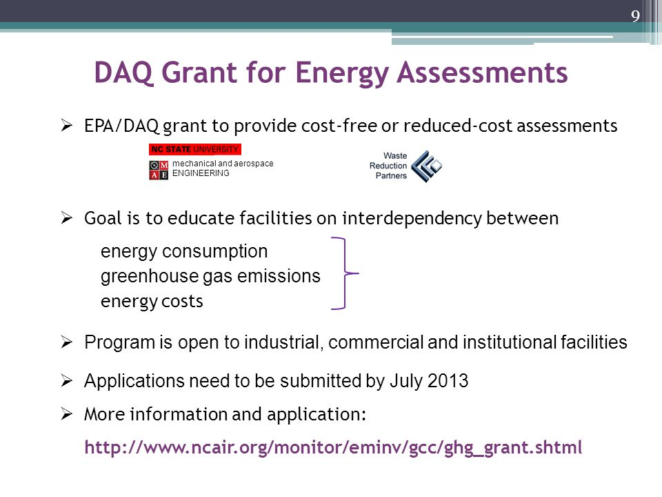 Who is Getting the Energy Assessments.No. of applications = 35 No.