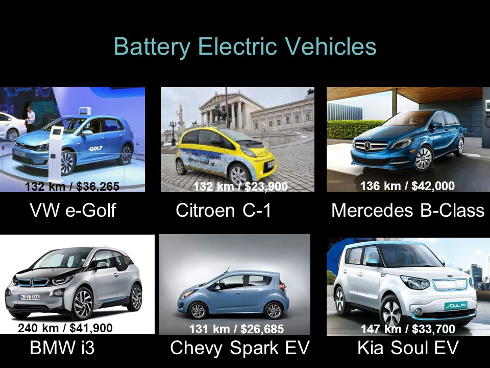 Battery Electric Vehicles VW e-Golf Citroen C-1 Mercedes B-Class BMW i3 Chevy Spark EV Kia Soul EV 132 km / $36,265132 km / $23,900 136 km / $42,000 240 km / $41,900 131 km / $26,685147 km / $33,700