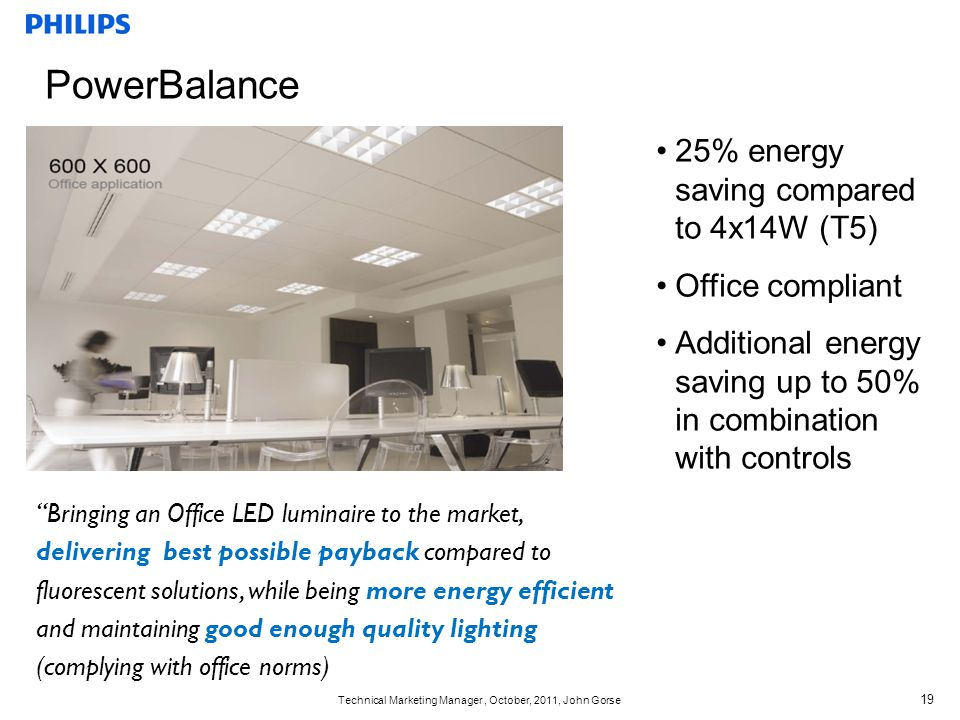 Technical Marketing Manager, October, 2011, John Gorse 19 PowerBalance 25% energy saving compared to 4x14W (T5) Office compliant Additional energy sav