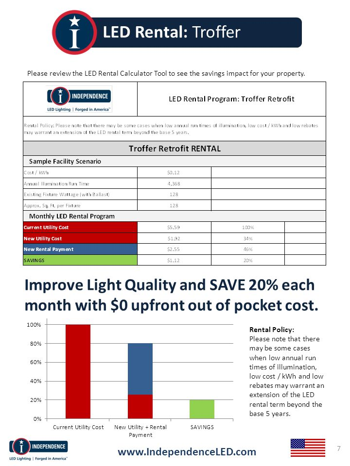 www.IndependenceLED.com 7 LED Rental: Troffer Please review the LED Rental Calculator Tool to see the savings impact for your property.