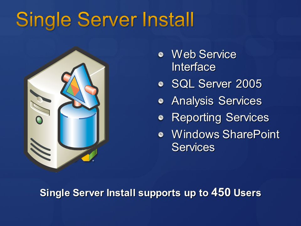Web Service Interface SQL Server 2005 Analysis Services Reporting Services Windows SharePoint Services Single Server Install supports up to 450 Users