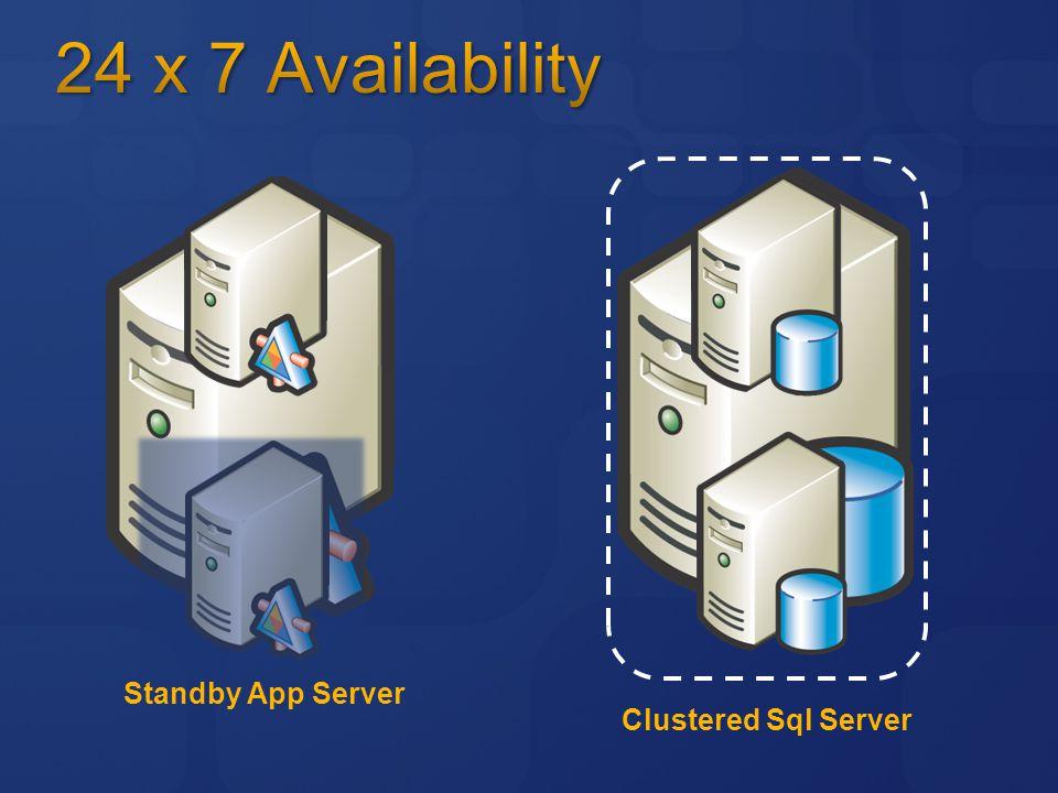 Clustered Sql Server Standby App Server