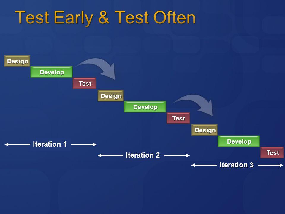 Design Test Develop Design Test Develop Design Test Develop Iteration 1 Iteration 2 Iteration 3