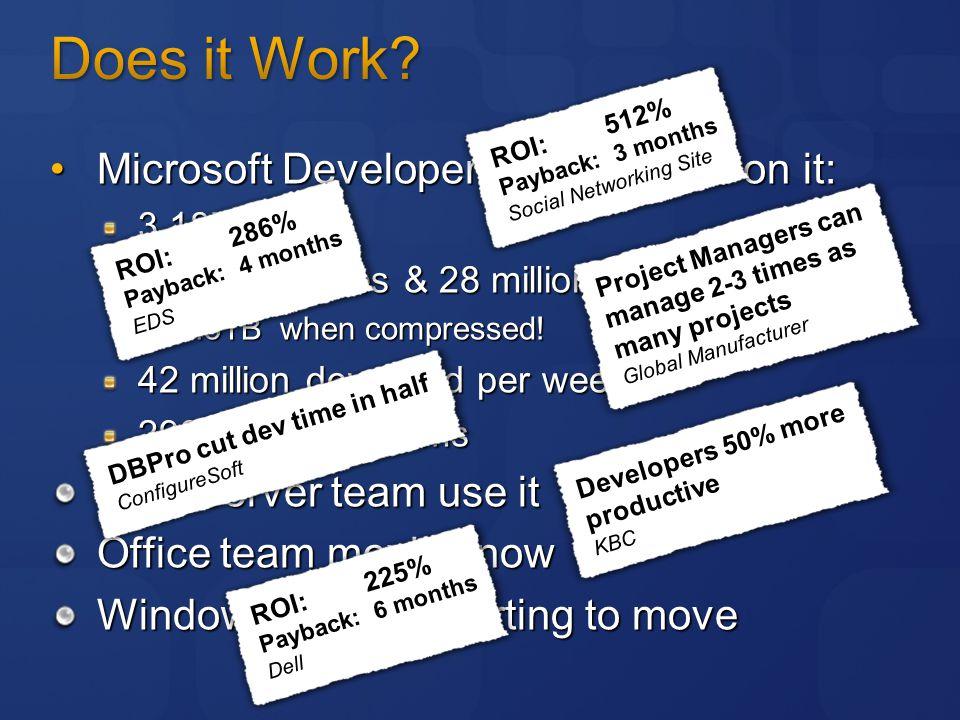 Microsoft Developer Division runs on it:Microsoft Developer Division runs on it: 3,187 Users 116 million files & 28 million folders 1.5TB when compressed.