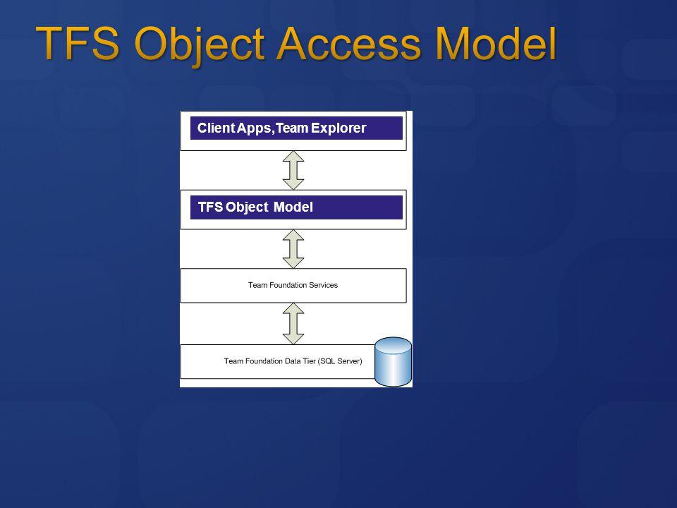 Client Apps,Team Explorer TFS Object Model