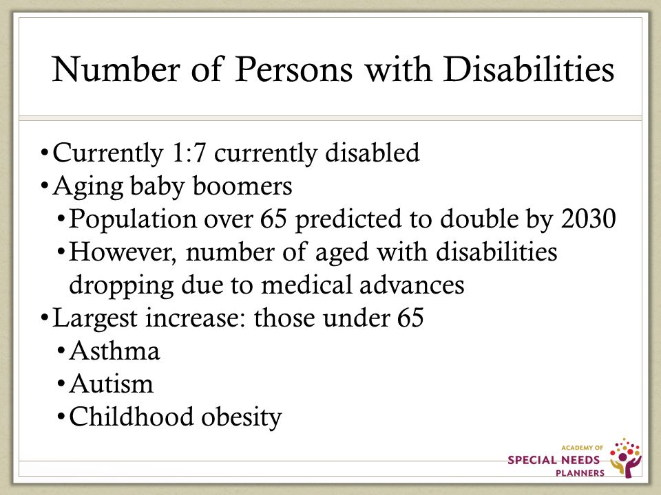 Number of Persons with Disabilities Currently 1:7 currently disabled Aging baby boomers Population over 65 predicted to double by 2030 However, number of aged with disabilities dropping due to medical advances Largest increase: those under 65 Asthma Autism Childhood obesity