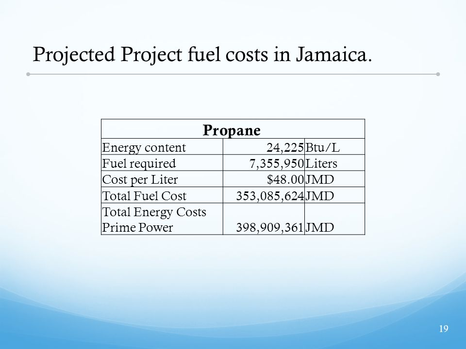 Projected Project fuel costs in Jamaica.