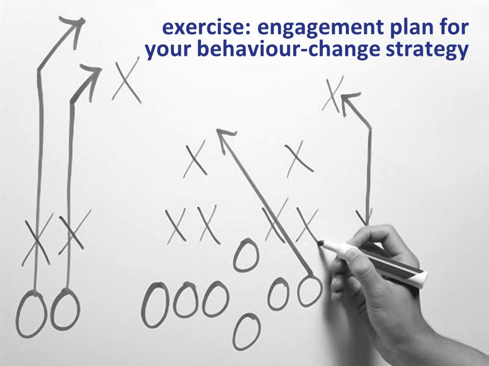 Climate Smart Training Session #2 exercise: engagement plan for your behaviour-change strategy