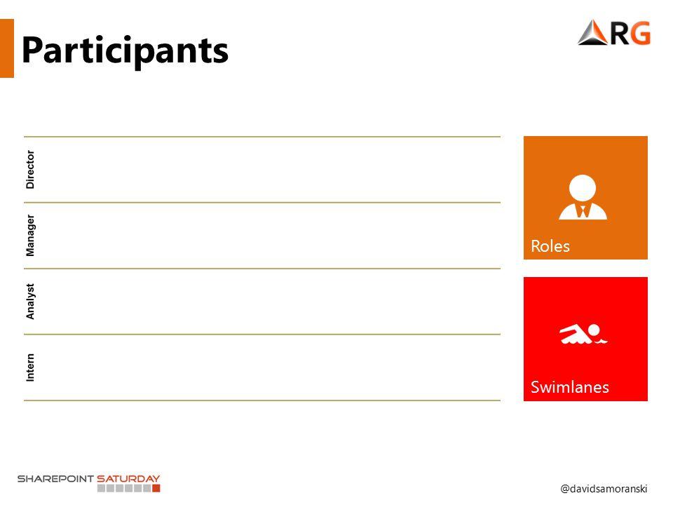@davidsamoranski Participants Roles Swimlanes