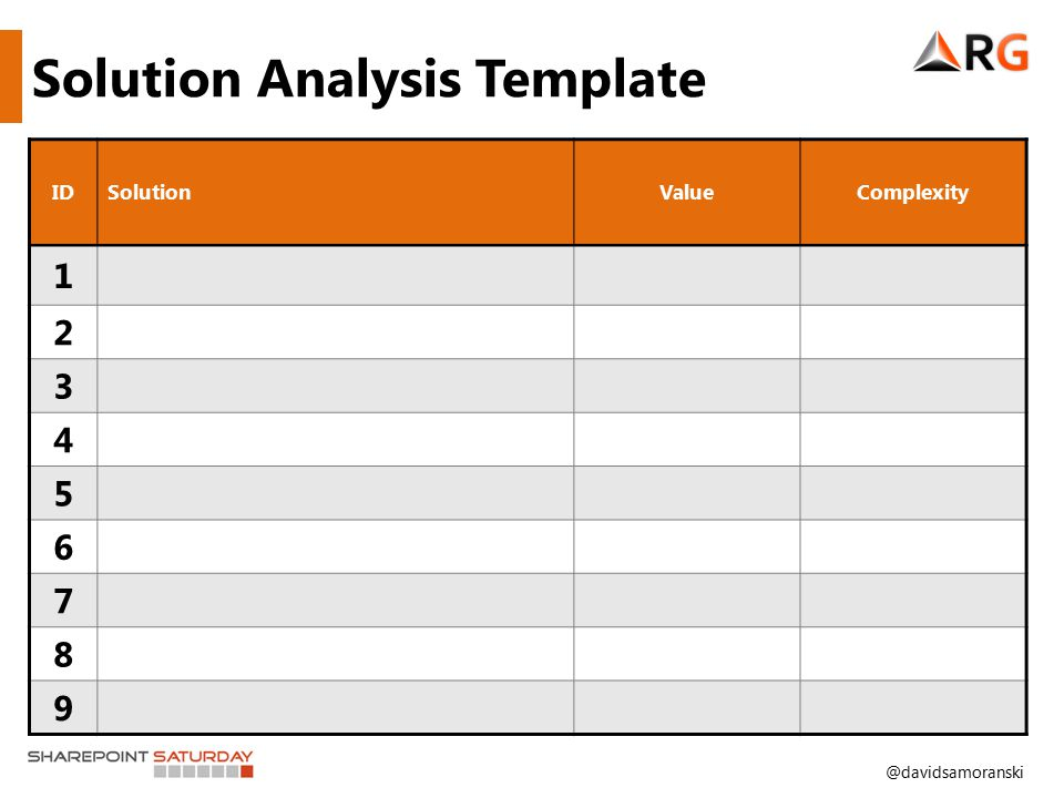 @davidsamoranski Solution Analysis Template IDSolutionValueComplexity 1 2 3 4 5 6 7 8 9