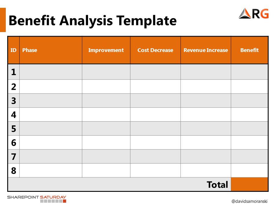 @davidsamoranski Benefit Analysis Template IDPhaseImprovementCost DecreaseRevenue IncreaseBenefit 1 2 3 4 5 6 7 8 Total