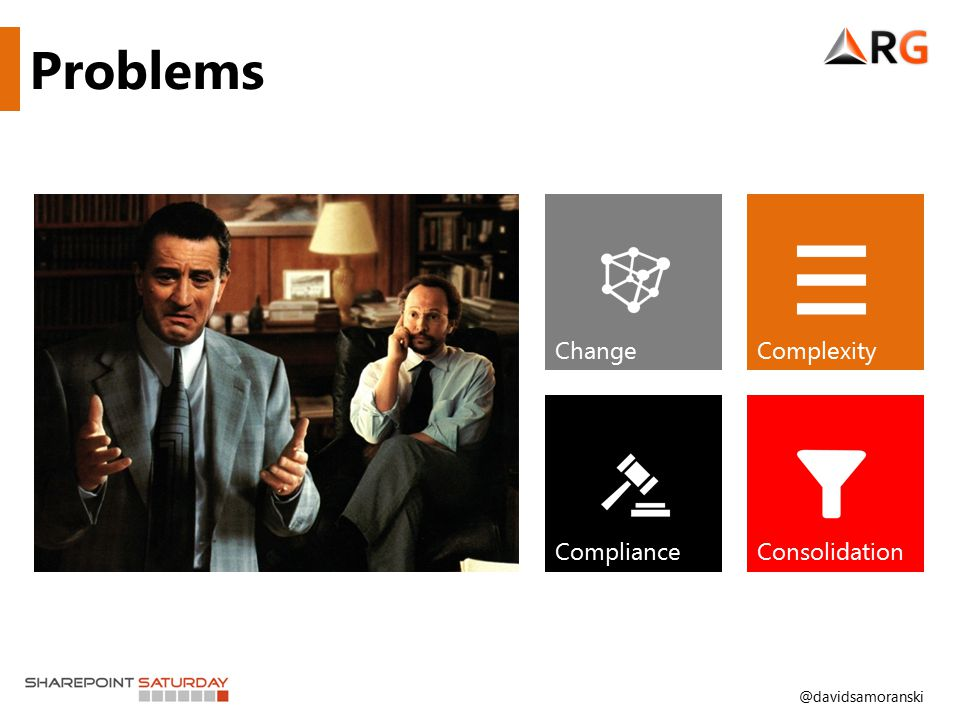 @davidsamoranski Problems Change Complexity ComplianceConsolidation