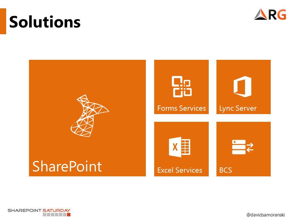 @davidsamoranski Solutions Forms Services Lync Server Excel ServicesBCS SharePoint