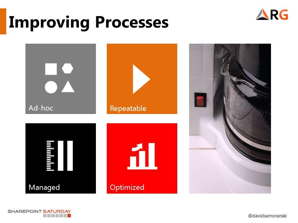 @davidsamoranski Improving Processes Ad-hoc Repeatable ManagedOptimized