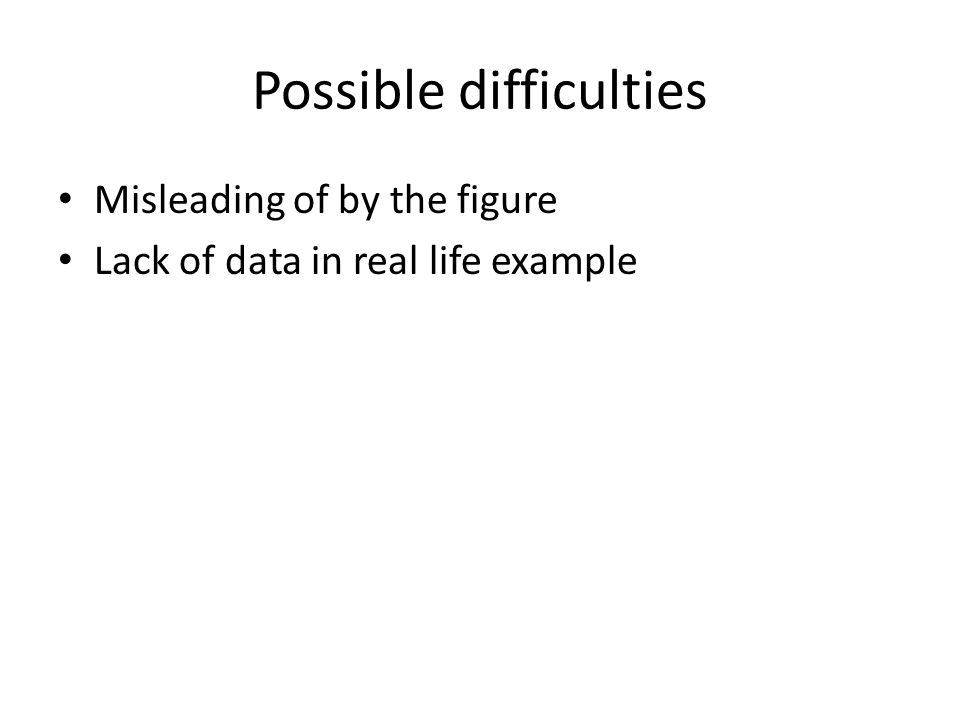 Possible difficulties Misleading of by the figure Lack of data in real life example