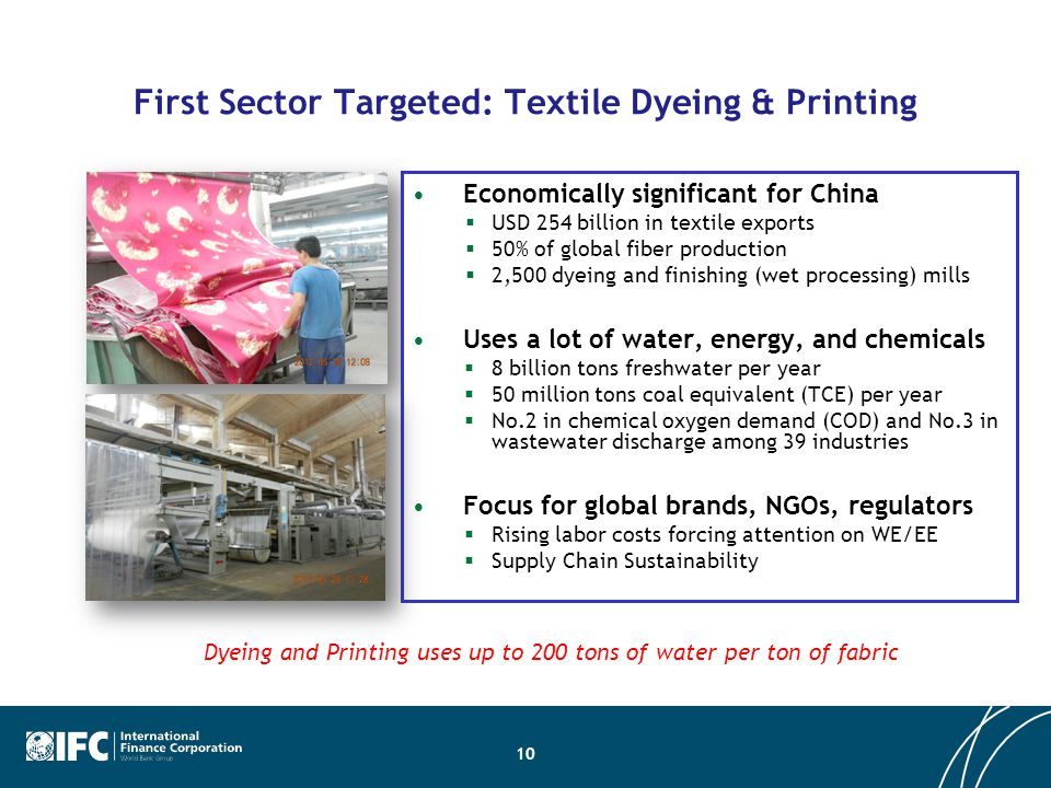 First Sector Targeted: Textile Dyeing & Printing Economically significant for China  USD 254 billion in textile exports  50% of global fiber product