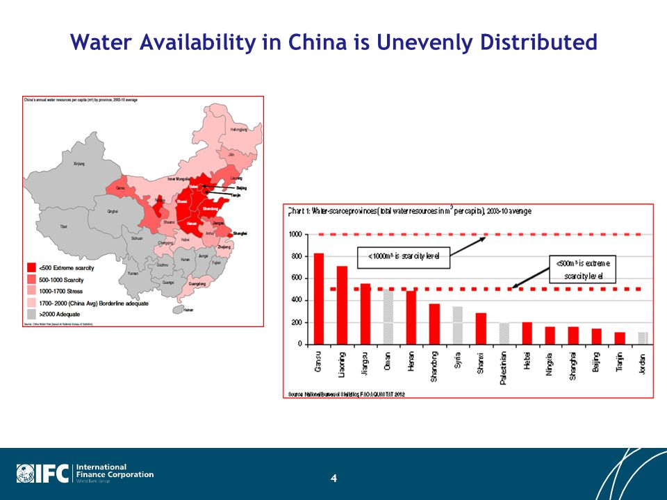 Water Availability in China is Unevenly Distributed 4