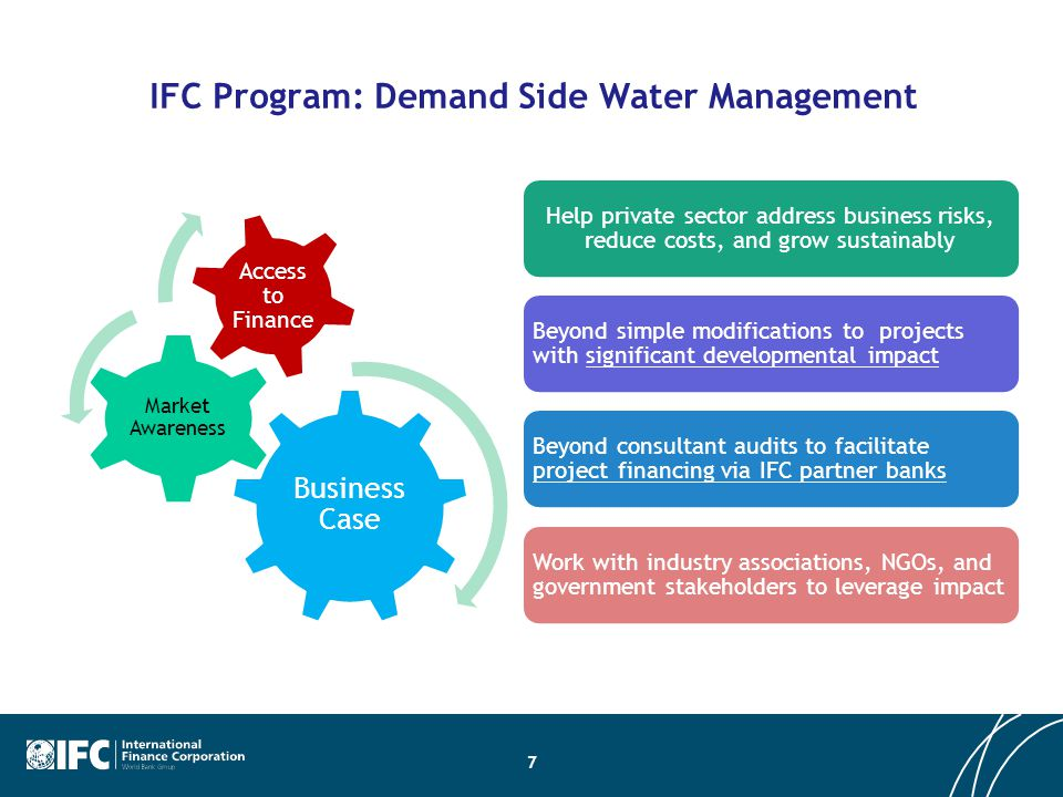 IFC Program: Demand Side Water Management Business Case Market Awareness Access to Finance Help private sector address business risks, reduce costs, a