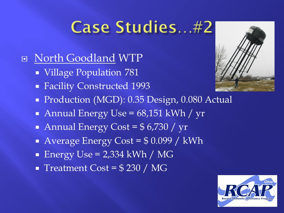  North Goodland WTP  Village Population 781  Facility Constructed 1993  Production (MGD): 0.35 Design, 0.080 Actual  Annual Energy Use = 68,151 kWh / yr  Annual Energy Cost = $ 6,730 / yr  Average Energy Cost = $ 0.099 / kWh  Energy Use = 2,334 kWh / MG  Treatment Cost = $ 230 / MG