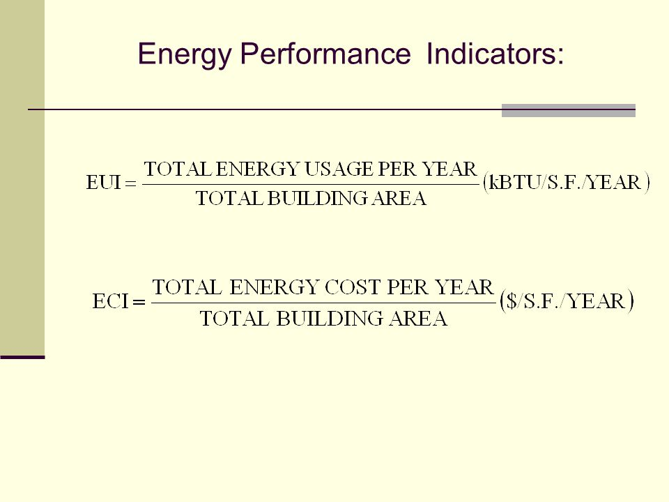 Energy Performance Indicators:
