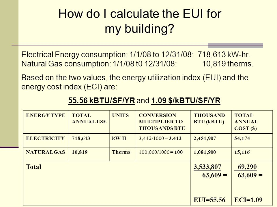 How do I calculate the EUI for my building.