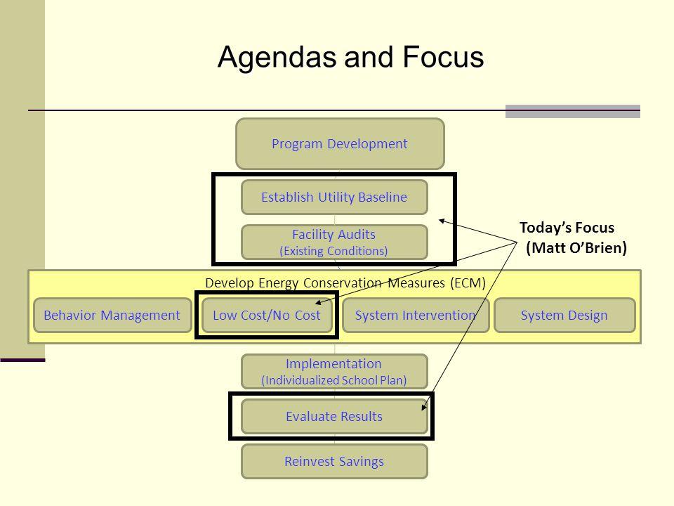 PEA = Preliminary Energy Audit (use New ECM form) DES = Detailed Energy Survey (implies modeling) SEP = Strategic Energy Plan (and Water Plan) SEP Definitions: PEA's, DES's, SEP's & M&V's m & V = measurement & Verification M & v = Measurement & verification
