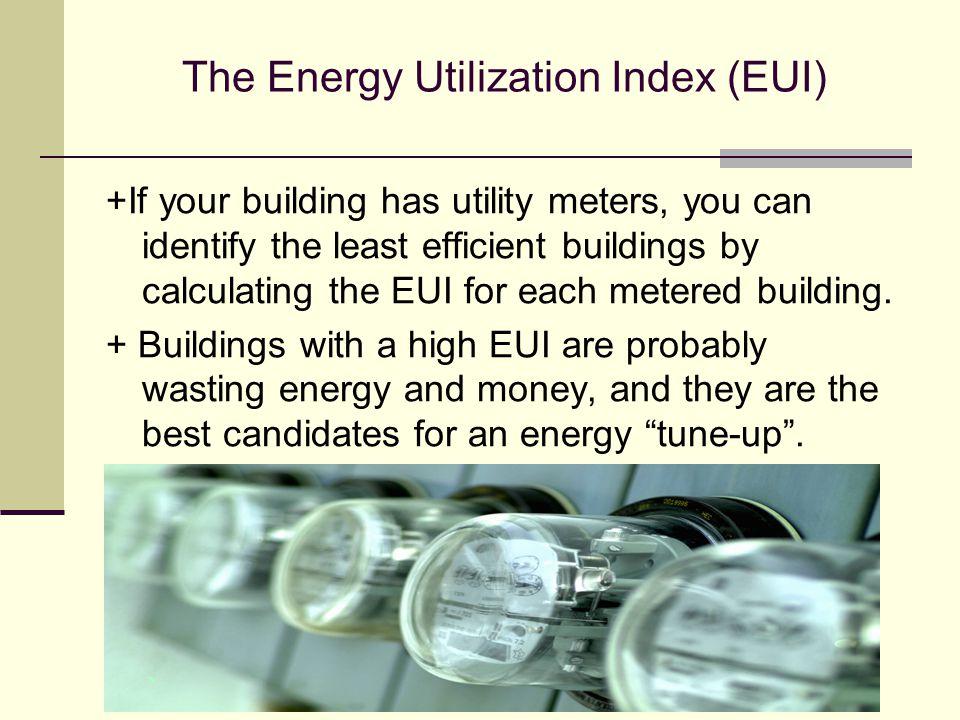 Energy Performance Indicators: