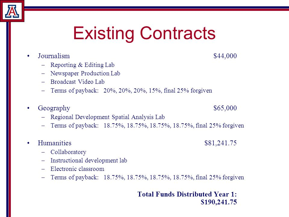 Existing Contracts Journalism $44,000 –Reporting & Editing Lab –Newspaper Production Lab –Broadcast Video Lab –Terms of payback: 20%, 20%, 20%, 15%, final 25% forgiven Geography$65,000 –Regional Development Spatial Analysis Lab –Terms of payback: 18.75%, 18.75%, 18.75%, 18.75%, final 25% forgiven Humanities$81,241.75 –Collaboratory –Instructional development lab –Electronic classroom –Terms of payback: 18.75%, 18.75%, 18.75%, 18.75%, final 25% forgiven Total Funds Distributed Year 1: $190,241.75