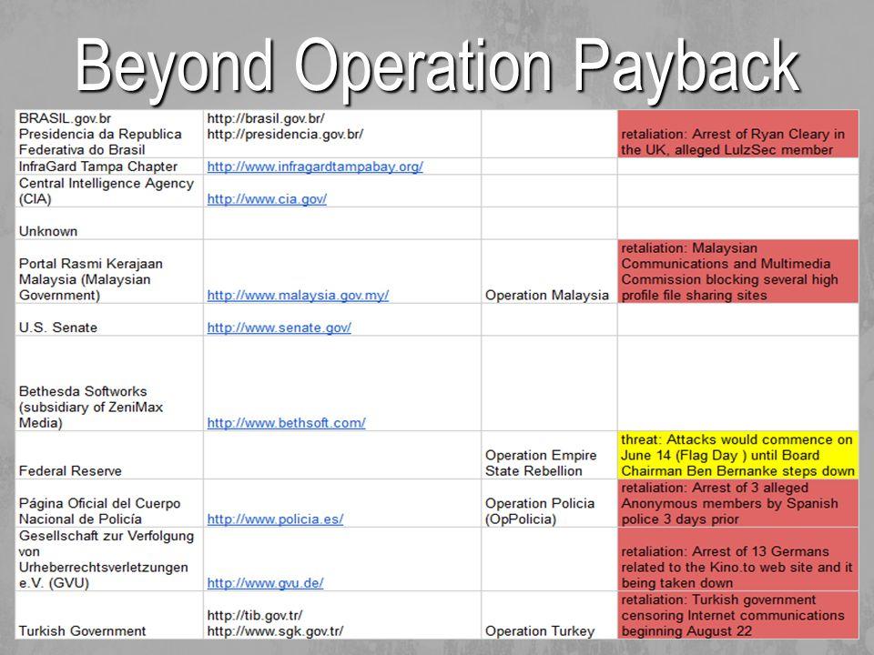 Beyond Operation Payback