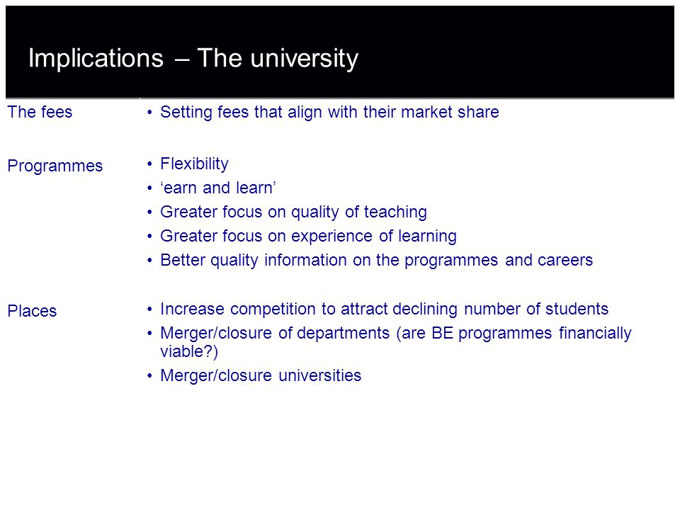 Implications – The university The feesSetting fees that align with their market share Programmes Flexibility 'earn and learn' Greater focus on quality of teaching Greater focus on experience of learning Better quality information on the programmes and careers Places Increase competition to attract declining number of students Merger/closure of departments (are BE programmes financially viable ) Merger/closure universities