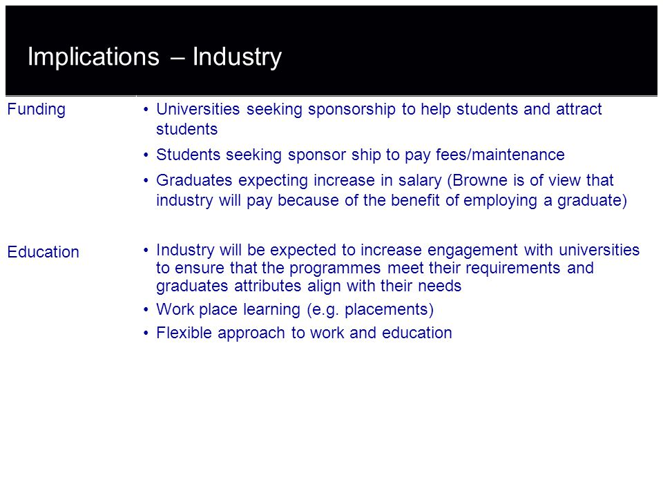 Implications – Industry FundingUniversities seeking sponsorship to help students and attract students Students seeking sponsor ship to pay fees/maintenance Graduates expecting increase in salary (Browne is of view that industry will pay because of the benefit of employing a graduate) Education Industry will be expected to increase engagement with universities to ensure that the programmes meet their requirements and graduates attributes align with their needs Work place learning (e.g.