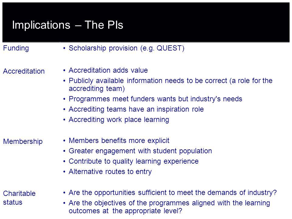 Implications – The PIs FundingScholarship provision (e.g.