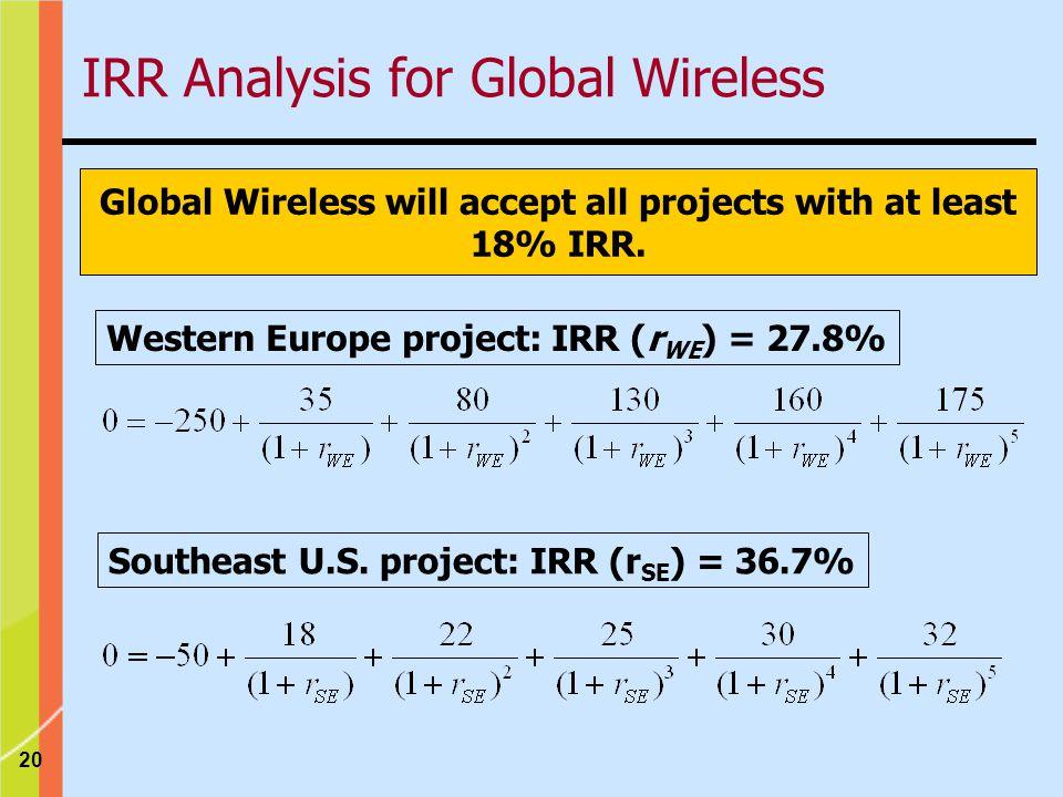 20 Western Europe project: IRR (r WE ) = 27.8%Southeast U.S.
