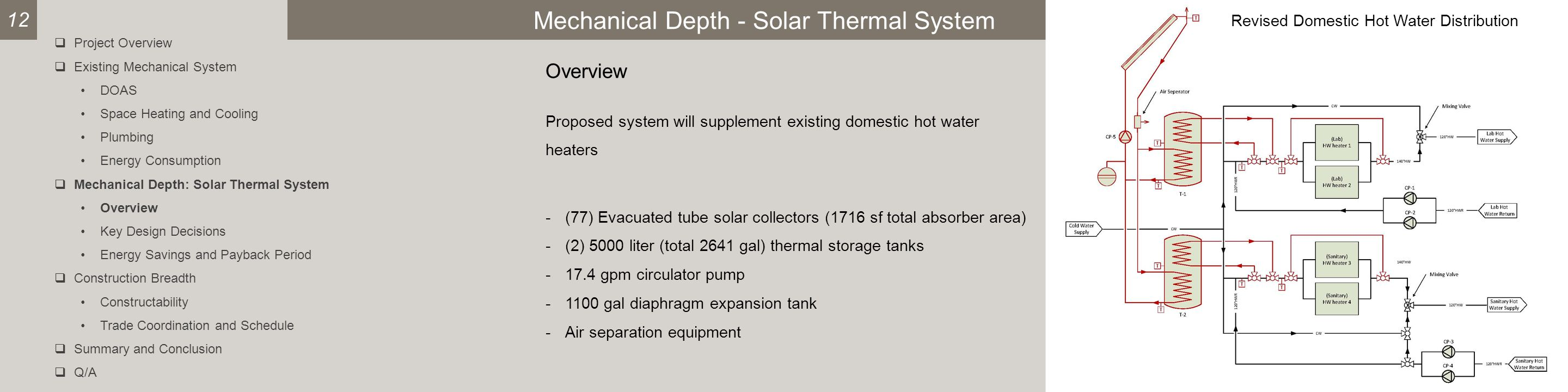 Mechanical Depth - Solar Thermal System Overview Proposed system will supplement existing domestic hot water heaters -(77) Evacuated tube solar collectors (1716 sf total absorber area) -(2) 5000 liter (total 2641 gal) thermal storage tanks -17.4 gpm circulator pump -1100 gal diaphragm expansion tank -Air separation equipment 12  Project Overview  Existing Mechanical System DOAS Space Heating and Cooling Plumbing Energy Consumption  Mechanical Depth: Solar Thermal System Overview Key Design Decisions Energy Savings and Payback Period  Construction Breadth Constructability Trade Coordination and Schedule  Summary and Conclusion  Q/A Revised Domestic Hot Water Distribution