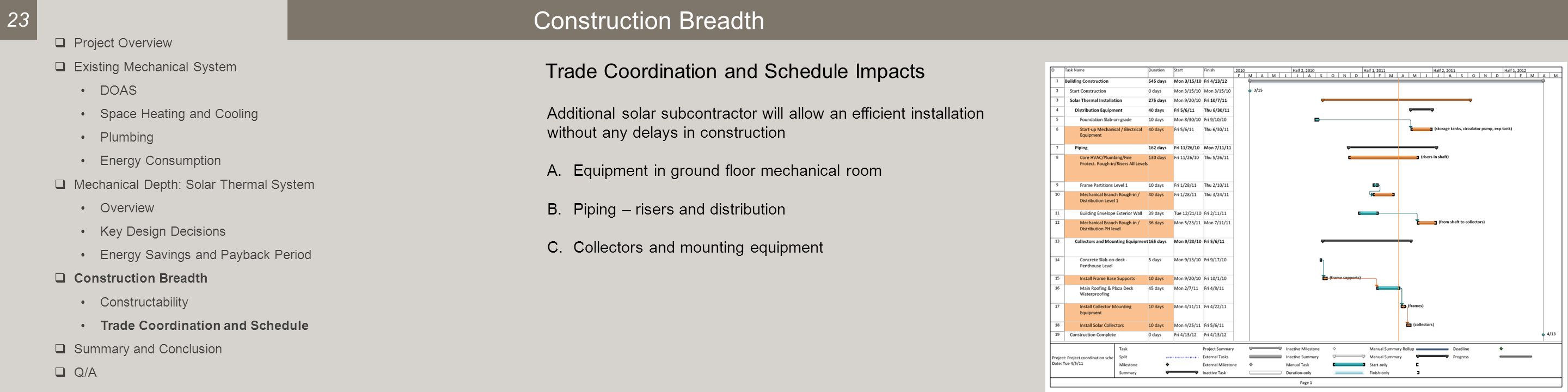 Construction Breadth Trade Coordination and Schedule Impacts 23 Additional solar subcontractor will allow an efficient installation without any delays in construction A.Equipment in ground floor mechanical room B.Piping – risers and distribution C.Collectors and mounting equipment  Project Overview  Existing Mechanical System DOAS Space Heating and Cooling Plumbing Energy Consumption  Mechanical Depth: Solar Thermal System Overview Key Design Decisions Energy Savings and Payback Period  Construction Breadth Constructability Trade Coordination and Schedule  Summary and Conclusion  Q/A