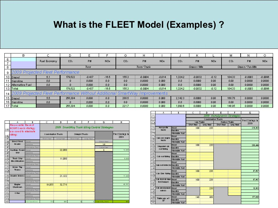 What is the FLEET Model (Examples)
