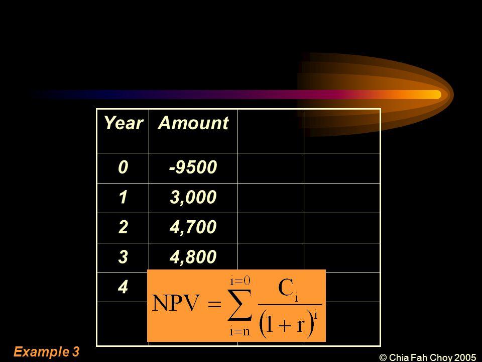 © Chia Fah Choy 2005 3,2004 AmountYear -95000 4,8003 4,7002 3,0001 Example 3