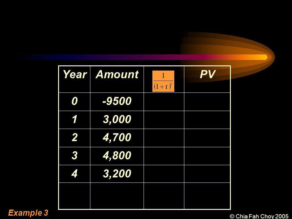 © Chia Fah Choy 2005 3,2004 PVAmountYear -95000 4,8003 4,7002 3,0001 Example 3