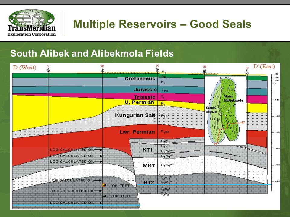 Multiple Reservoirs – Good Seals South Alibek and Alibekmola Fields