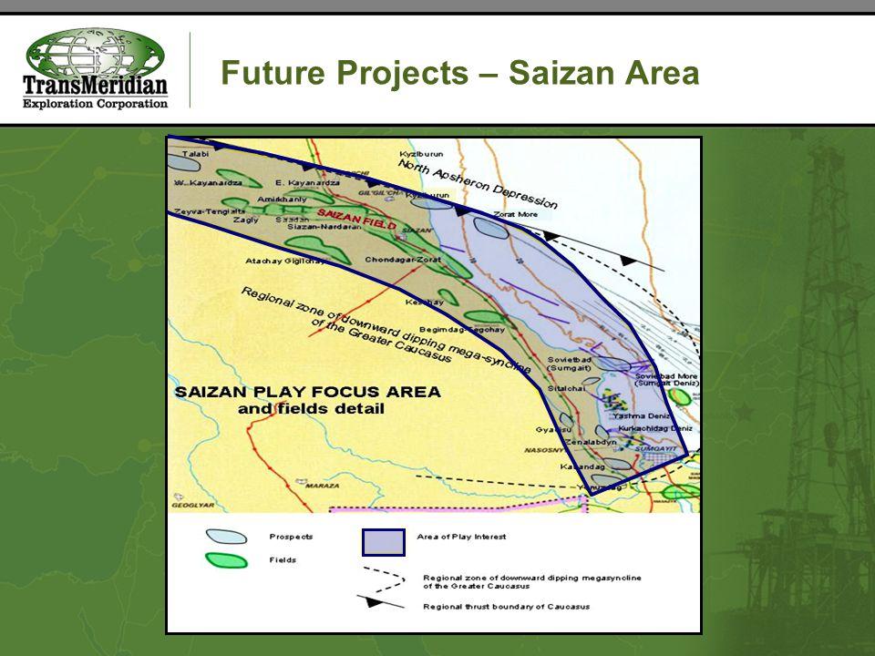 Future Projects – Saizan Area