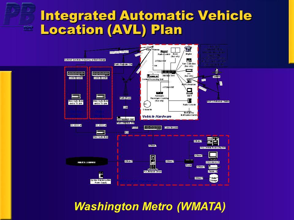 Integrated Automatic Vehicle Location (AVL) Plan Washington Metro (WMATA)