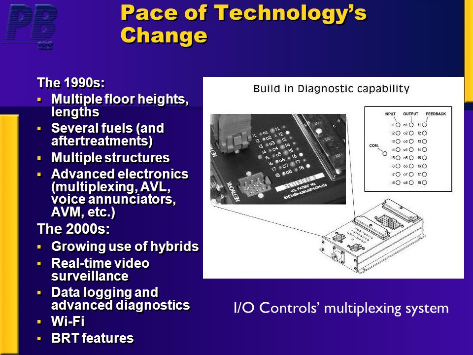 Pace of Technology's Change The 1990s:  Multiple floor heights, lengths  Several fuels (and aftertreatments)  Multiple structures  Advanced electronics (multiplexing, AVL, voice annunciators, AVM, etc.) The 2000s:  Growing use of hybrids  Real-time video surveillance  Data logging and advanced diagnostics  Wi-Fi  BRT features The 1990s:  Multiple floor heights, lengths  Several fuels (and aftertreatments)  Multiple structures  Advanced electronics (multiplexing, AVL, voice annunciators, AVM, etc.) The 2000s:  Growing use of hybrids  Real-time video surveillance  Data logging and advanced diagnostics  Wi-Fi  BRT features I/O Controls' multiplexing system