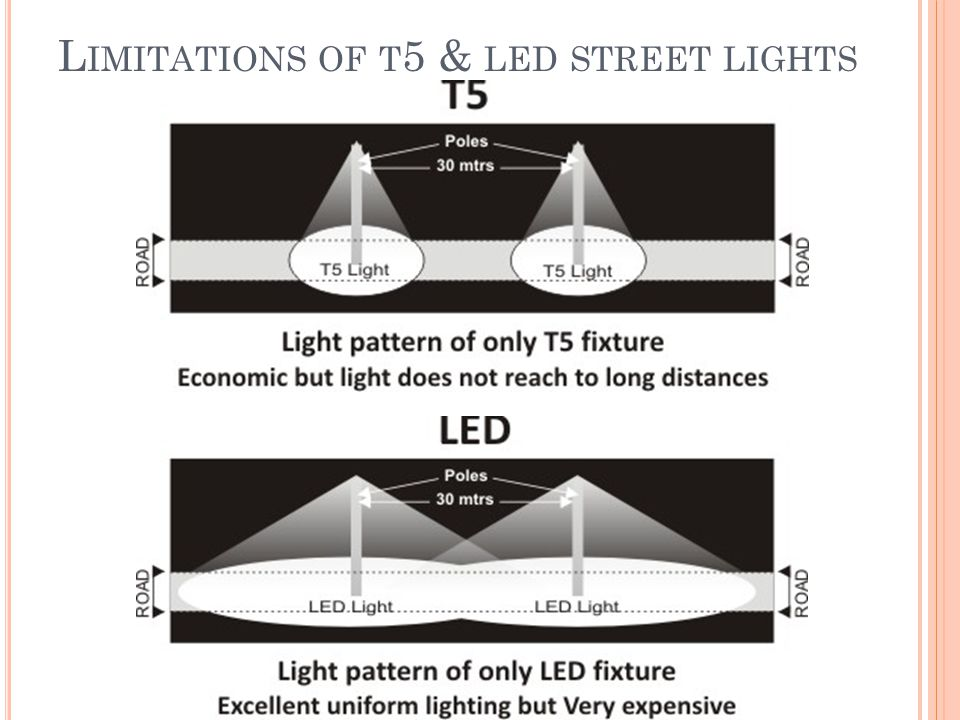 L IMITATIONS OF T 5 & LED STREET LIGHTS